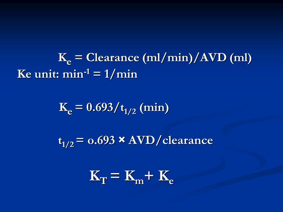 Ke = Clearance (ml/min)/AVD (ml)