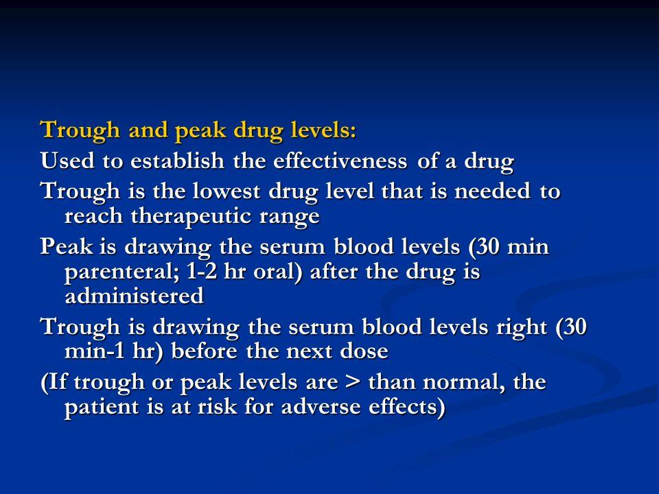 Trough and peak drug levels: