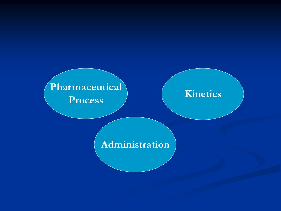 Pharmaceutical Process Kinetics Administration