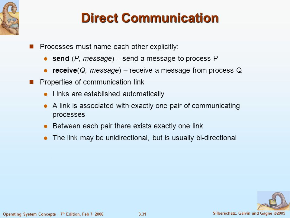 Direct Communication Processes must name each other explicitly: