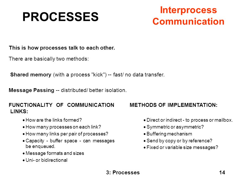 PROCESSES Interprocess Communication