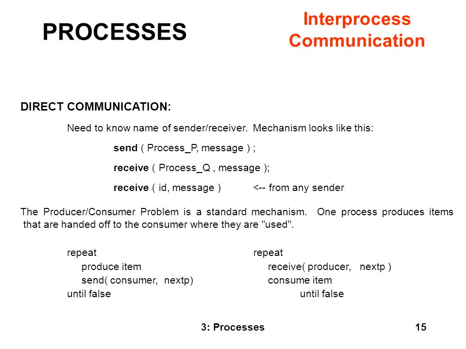 PROCESSES Interprocess Communication DIRECT COMMUNICATION:
