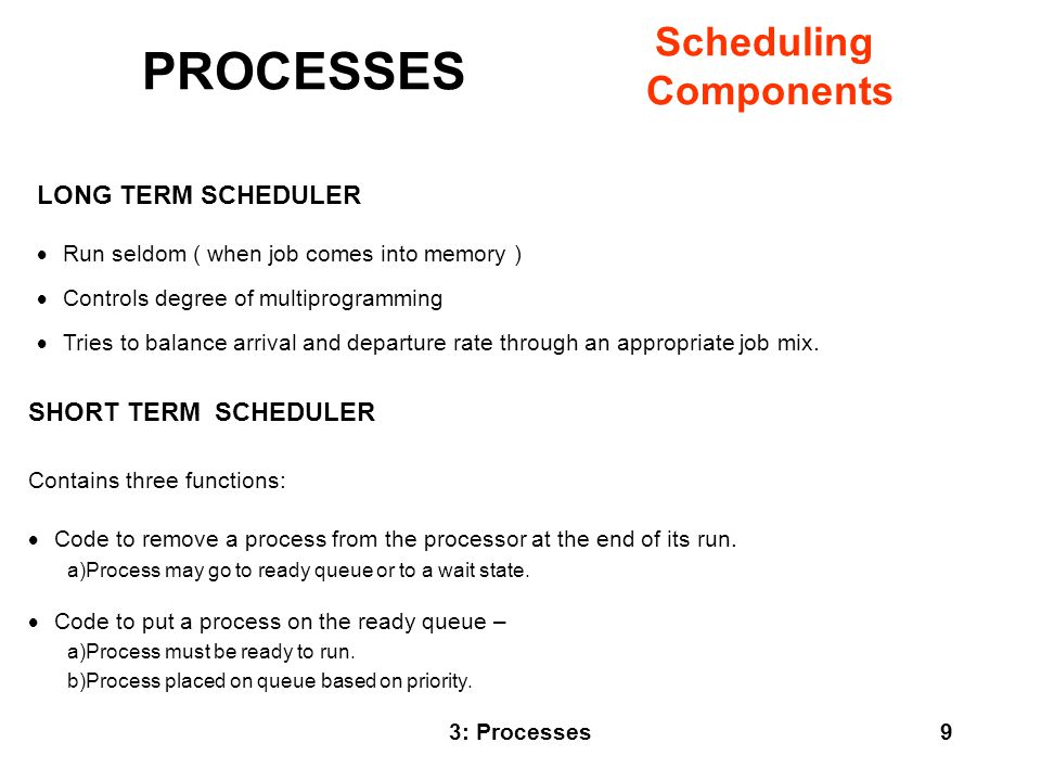 PROCESSES Scheduling Components LONG TERM SCHEDULER