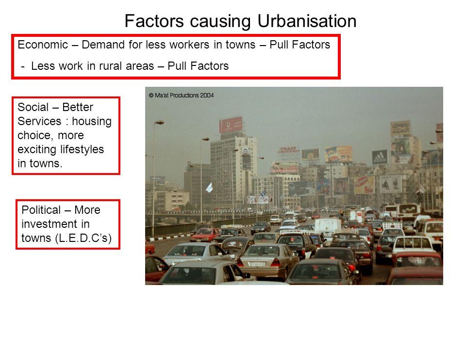 Factors causing Urbanisation
