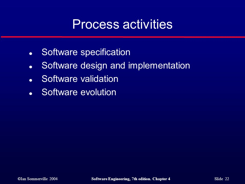 Process activities Software specification