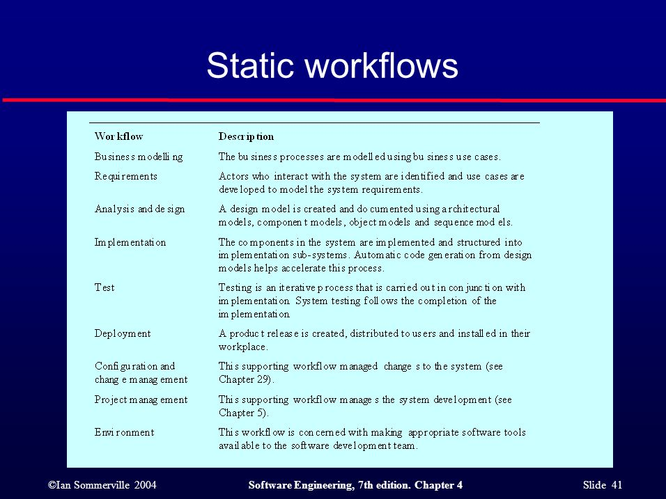 Static workflows