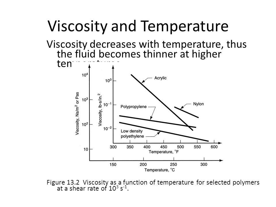 Viscosity and Temperature
