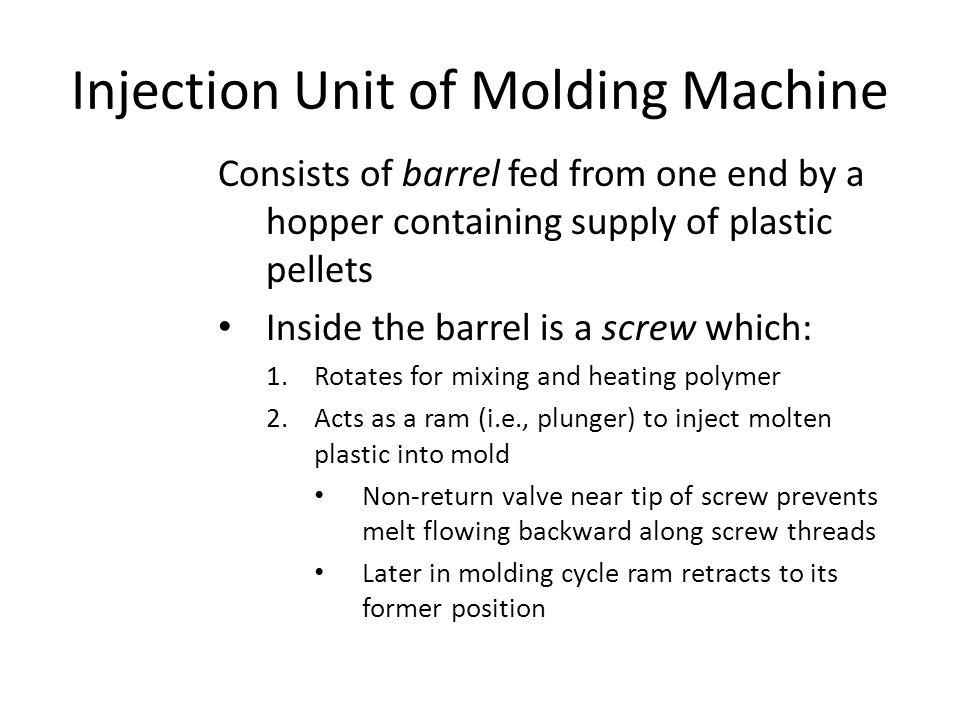 Injection Unit of Molding Machine