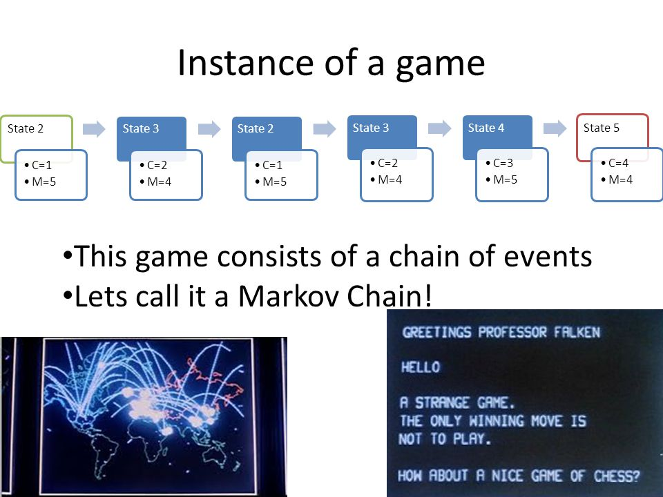 Instance of a game This game consists of a chain of events