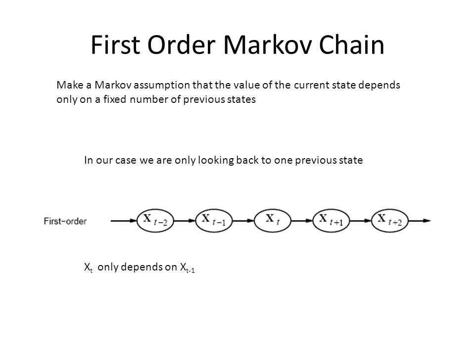 First Order Markov Chain