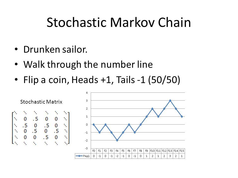Stochastic Markov Chain