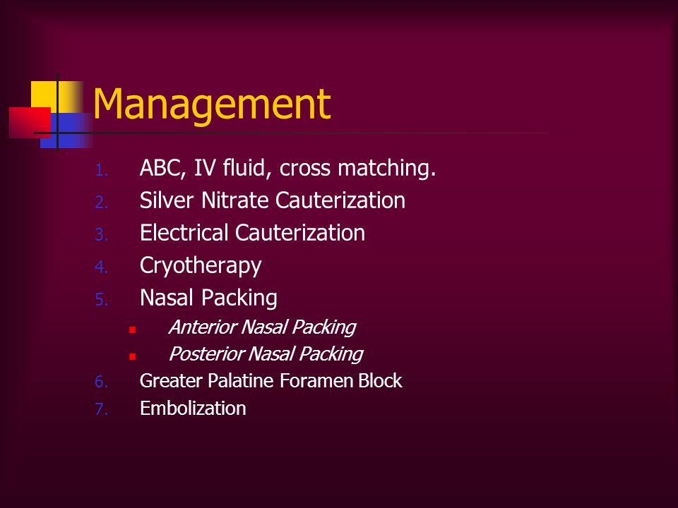 Management ABC, IV fluid, cross matching. Silver Nitrate Cauterization