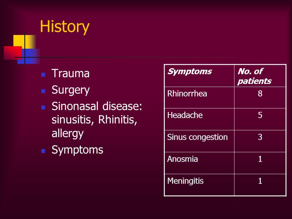History Trauma Surgery Sinonasal disease: sinusitis, Rhinitis, allergy