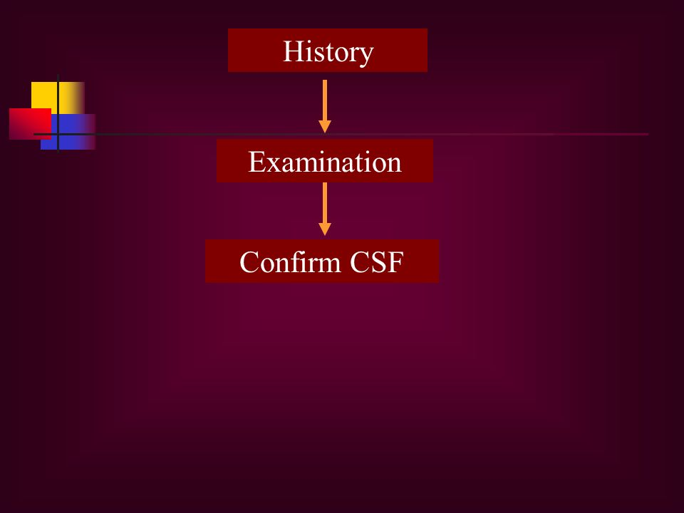 History Examination Confirm CSF