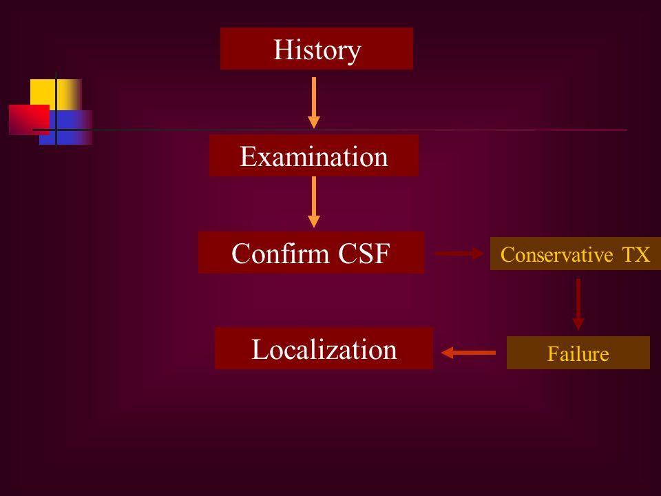History Examination Confirm CSF Conservative TX Failure Localization