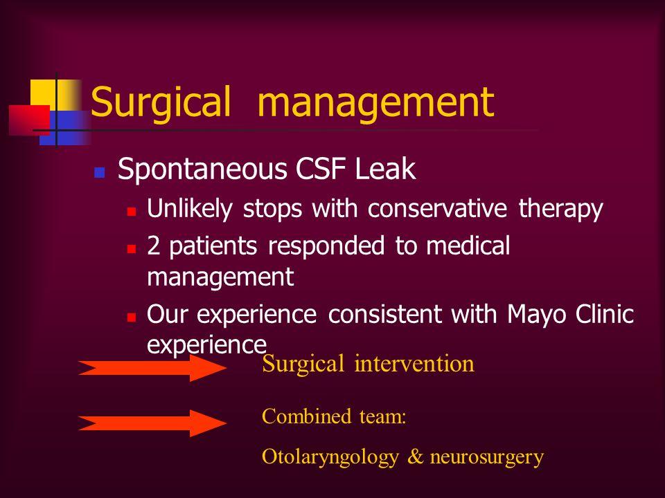 Surgical management Spontaneous CSF Leak