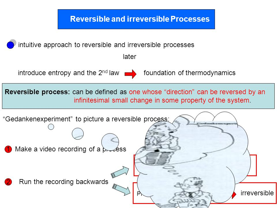 Reversible and irreversible Processes
