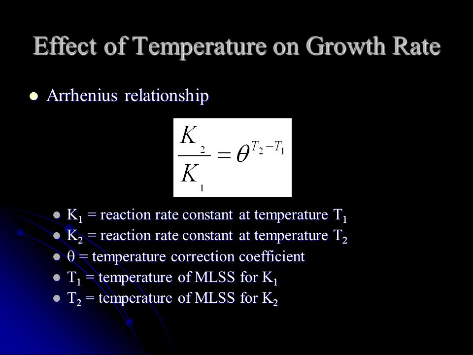 Effect of Temperature on Growth Rate