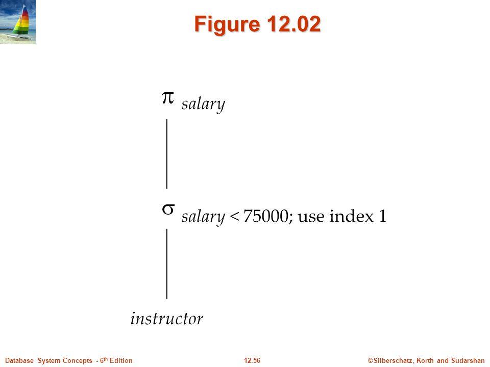 Figure 12.02