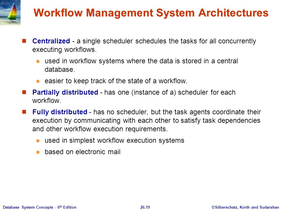 Workflow Management System Architectures