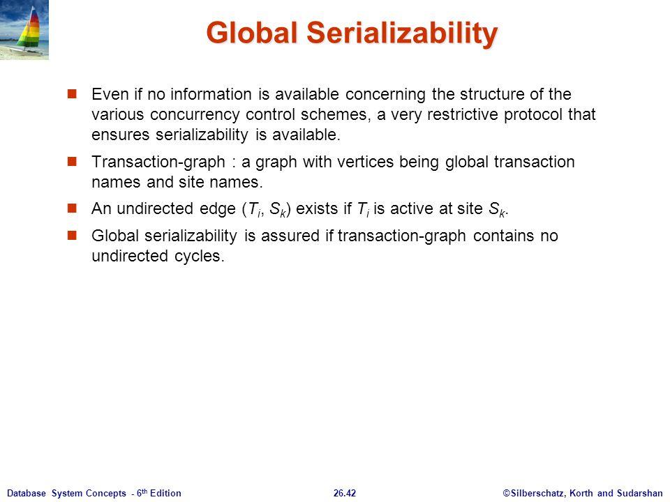 Global Serializability