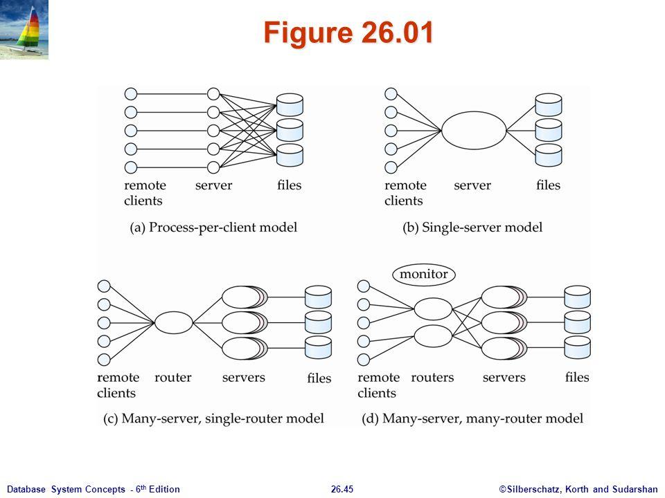 Figure 26.01