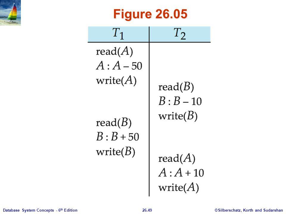 Figure 26.05