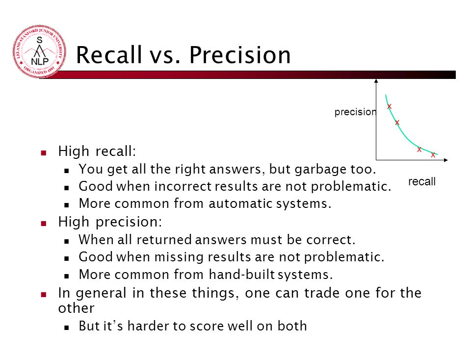 Recall vs. Precision High recall: High precision: