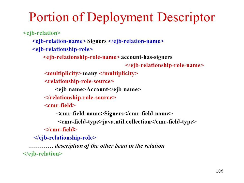 Portion of Deployment Descriptor
