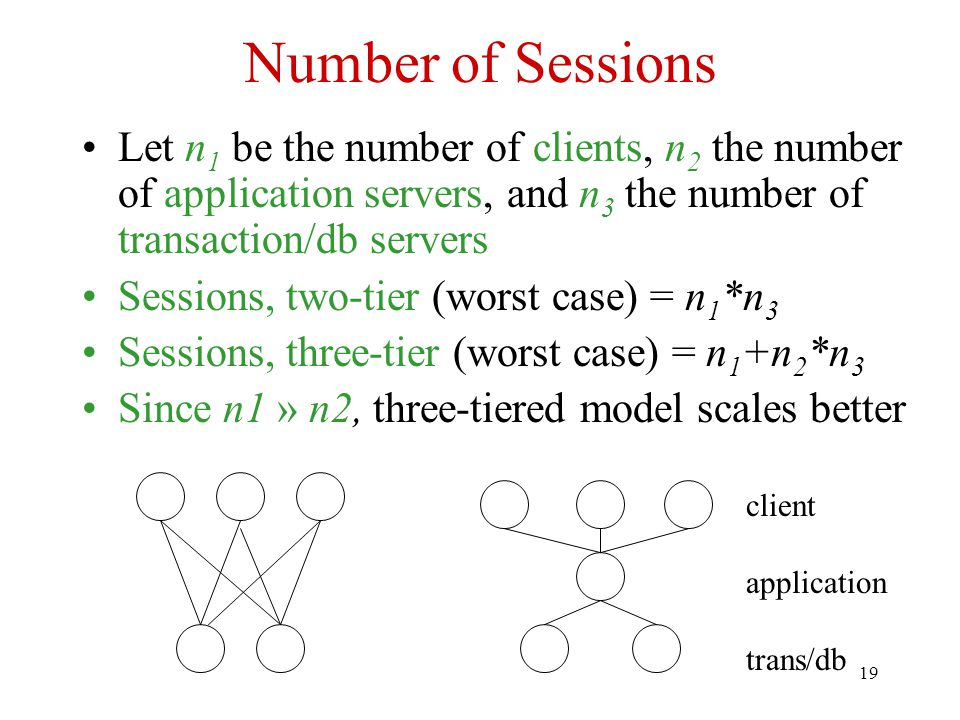 Number of Sessions Let n1 be the number of clients, n2 the number of application servers, and n3 the number of transaction/db servers.