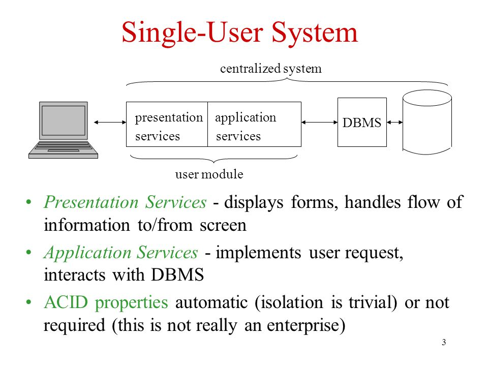 Single-User System centralized system. DBMS. presentation application. services services.