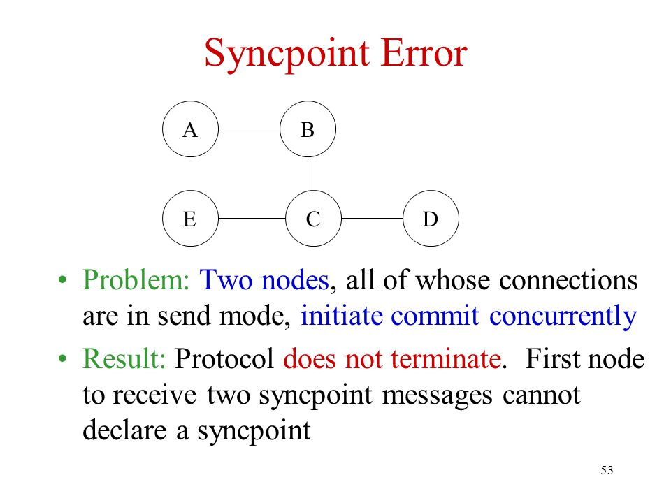 Syncpoint Error A. B. E. C. D. Problem: Two nodes, all of whose connections are in send mode, initiate commit concurrently.