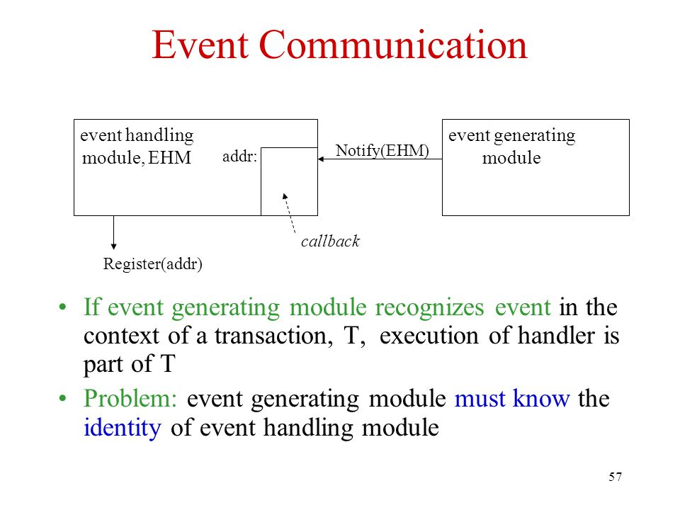 Event Communication event handling. module, EHM. event generating. module. Notify(EHM) addr: callback.