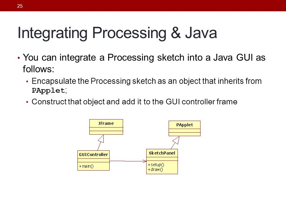 Integrating Processing & Java