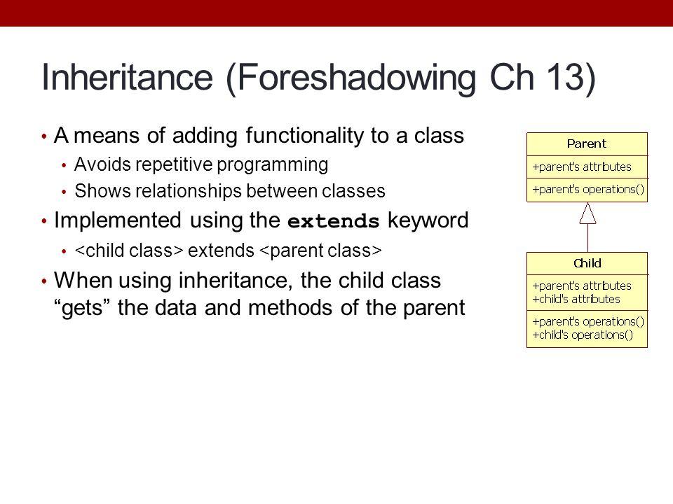 Inheritance (Foreshadowing Ch 13)