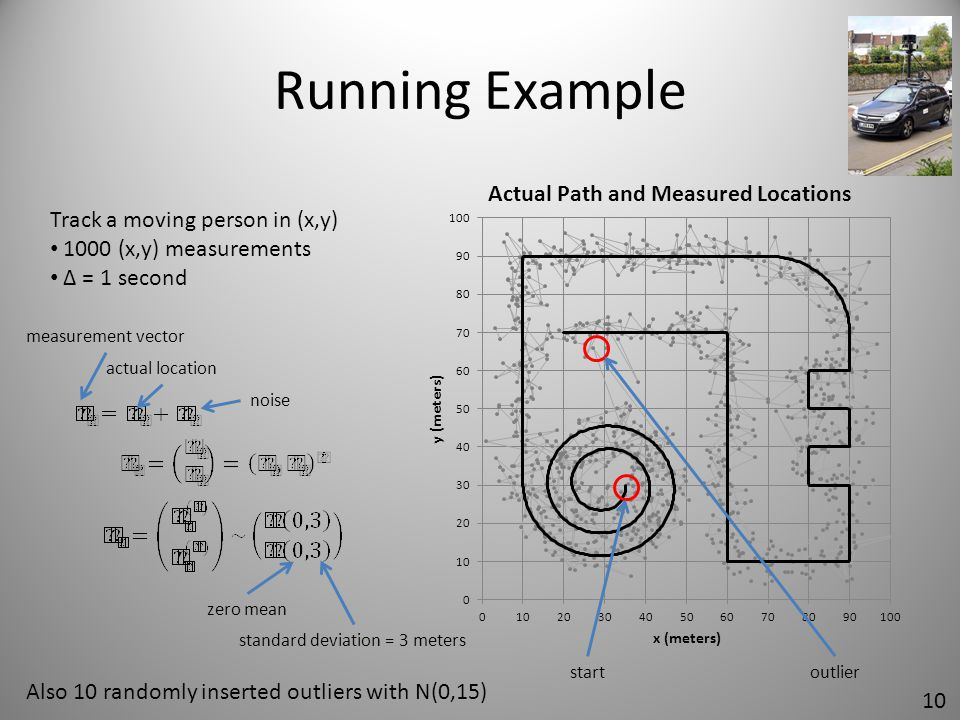 Running Example Track a moving person in (x,y) 1000 (x,y) measurements