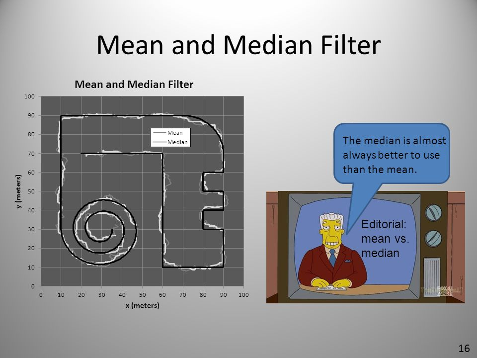 Mean and Median Filter The median is almost always better to use than the mean.