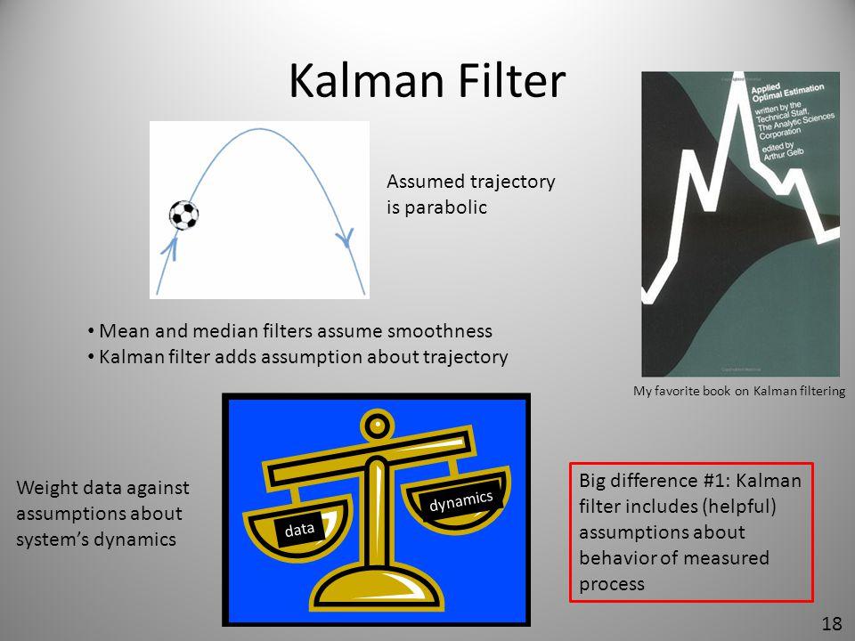 Kalman Filter Assumed trajectory is parabolic