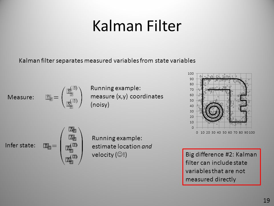 Kalman Filter Kalman filter separates measured variables from state variables. Running example: measure (x,y) coordinates (noisy)