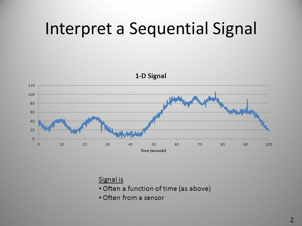 Interpret a Sequential Signal