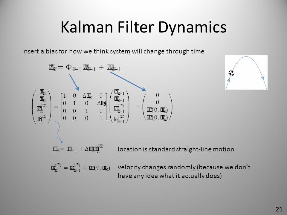 Kalman Filter Dynamics