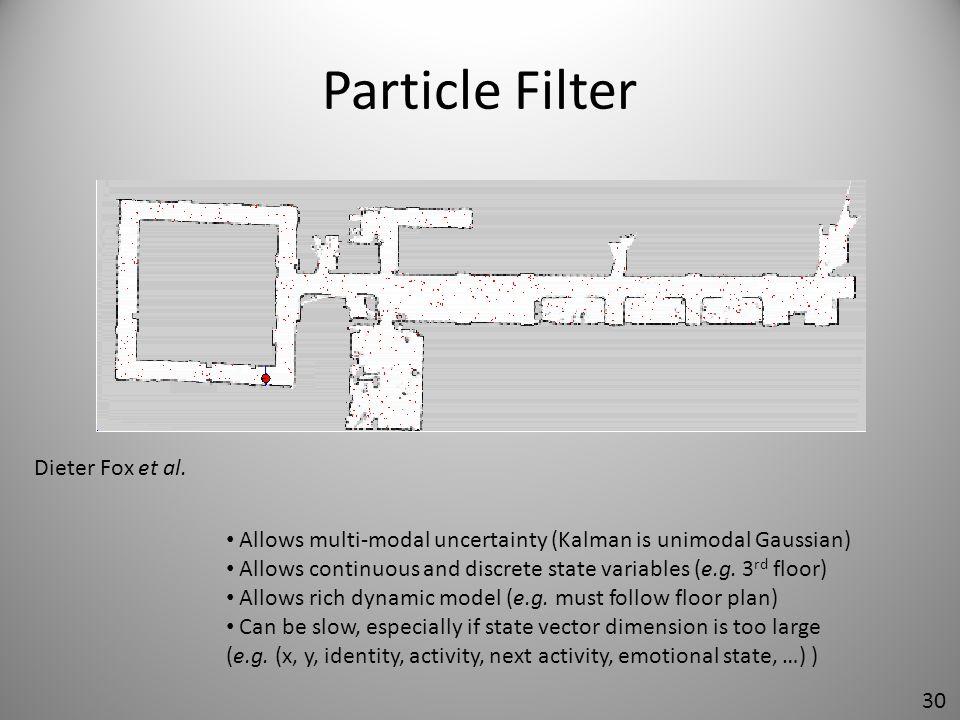 Particle Filter Dieter Fox et al.