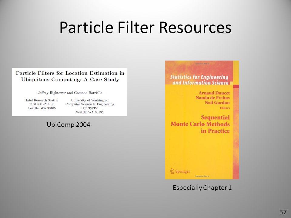 Particle Filter Resources