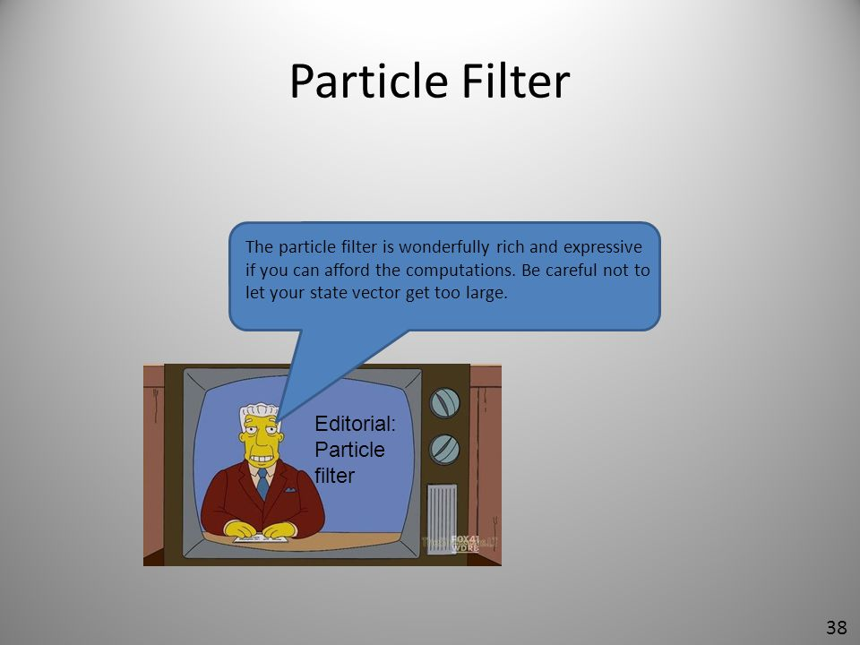 Particle Filter Editorial: Particle filter