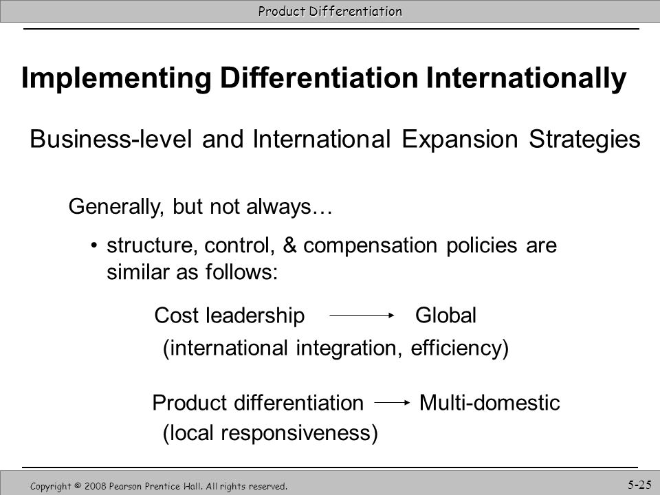 Implementing Differentiation Internationally