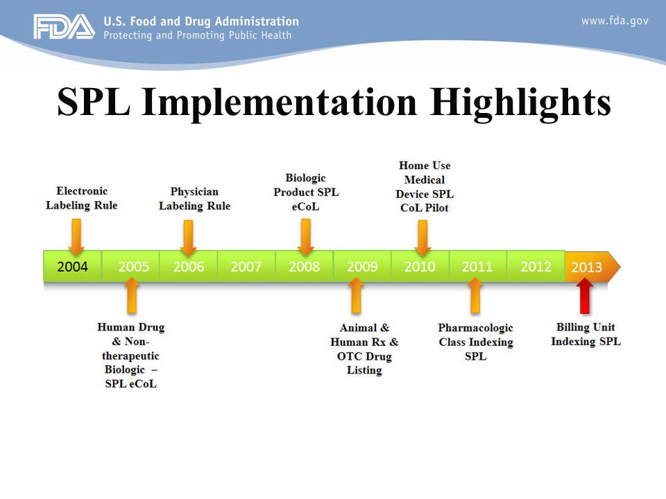 SPL Implementation Highlights