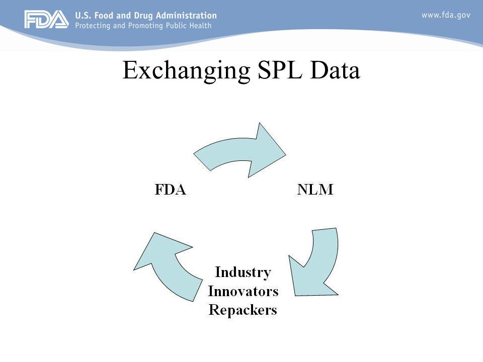 Exchanging SPL Data