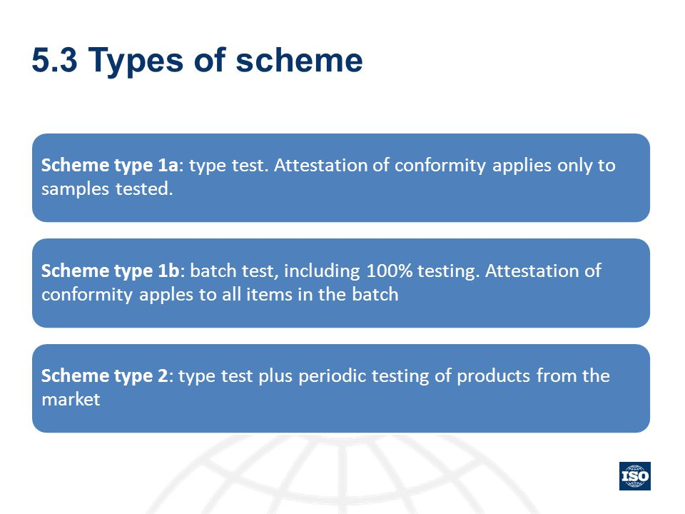 5.3 Types of scheme Scheme type 1a: type test. Attestation of conformity applies only to samples tested.