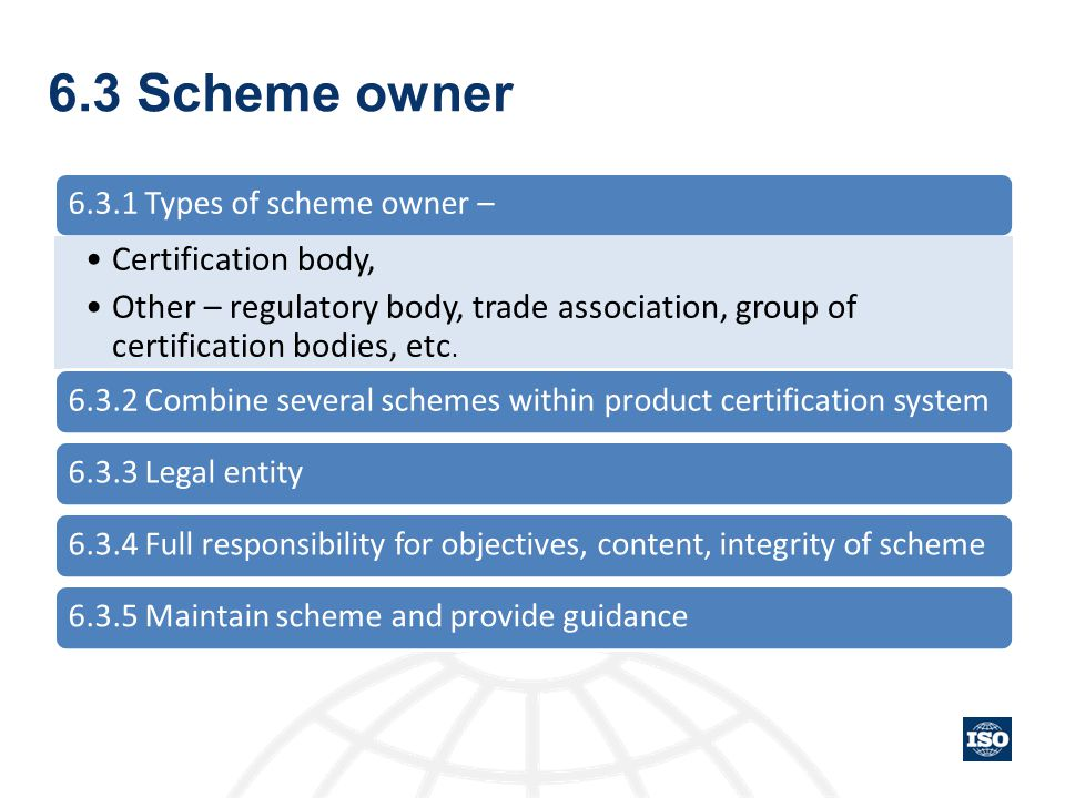 6.3 Scheme owner Certification body,