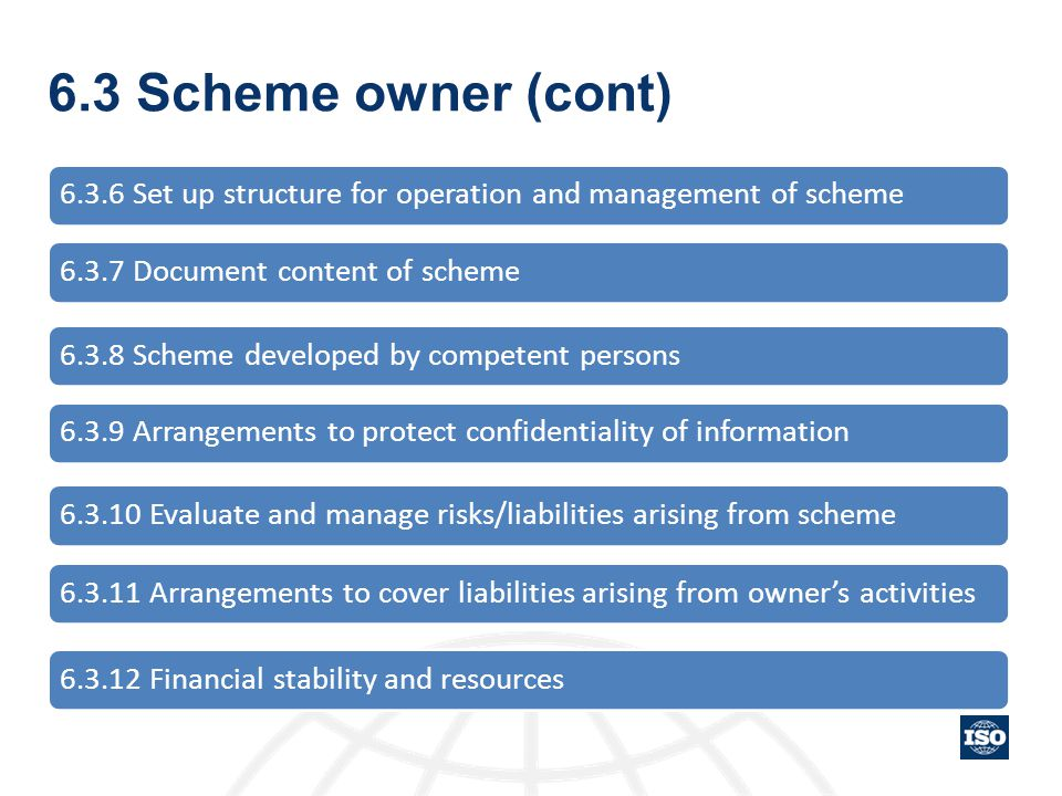 6.3 Scheme owner (cont) 6.3.7 Document content of scheme. 6.3.8 Scheme developed by competent persons.